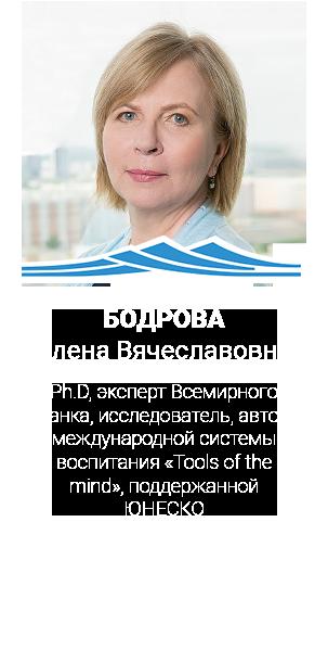 БОДРОВА Елена Вячеславовна
