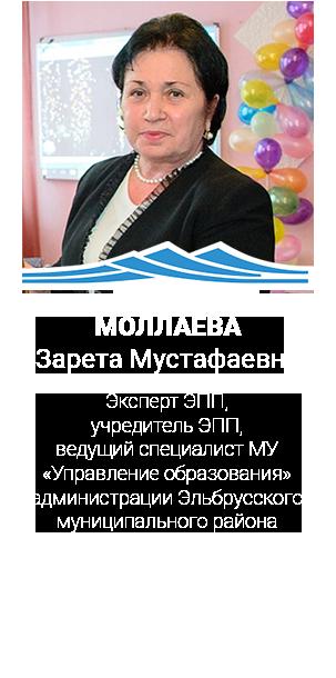МОЛЛАЕВА Зарета Мустафаевна